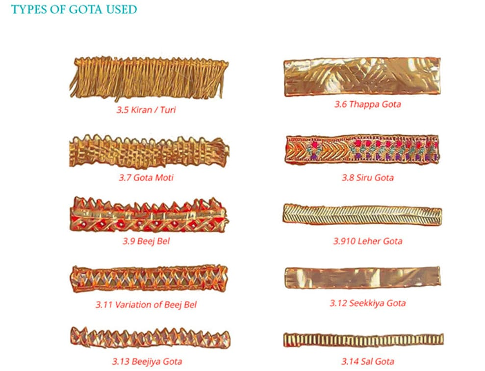 Gota Work or Lappe Ka Kaam - Gold Ribbon Embroidery from India